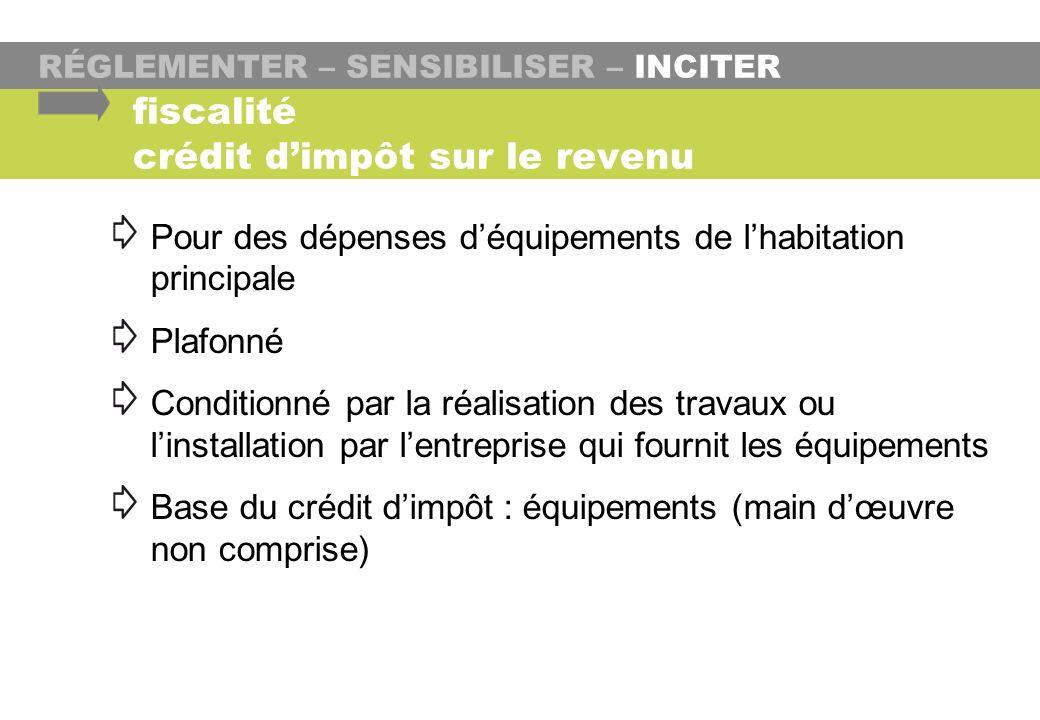 RÉGLEMENTER – SENSIBILISER – INCITER fiscalité crédit dimpôt sur le revenu Pour des dépenses déquipements de lhabitation principale Plafonné Condition