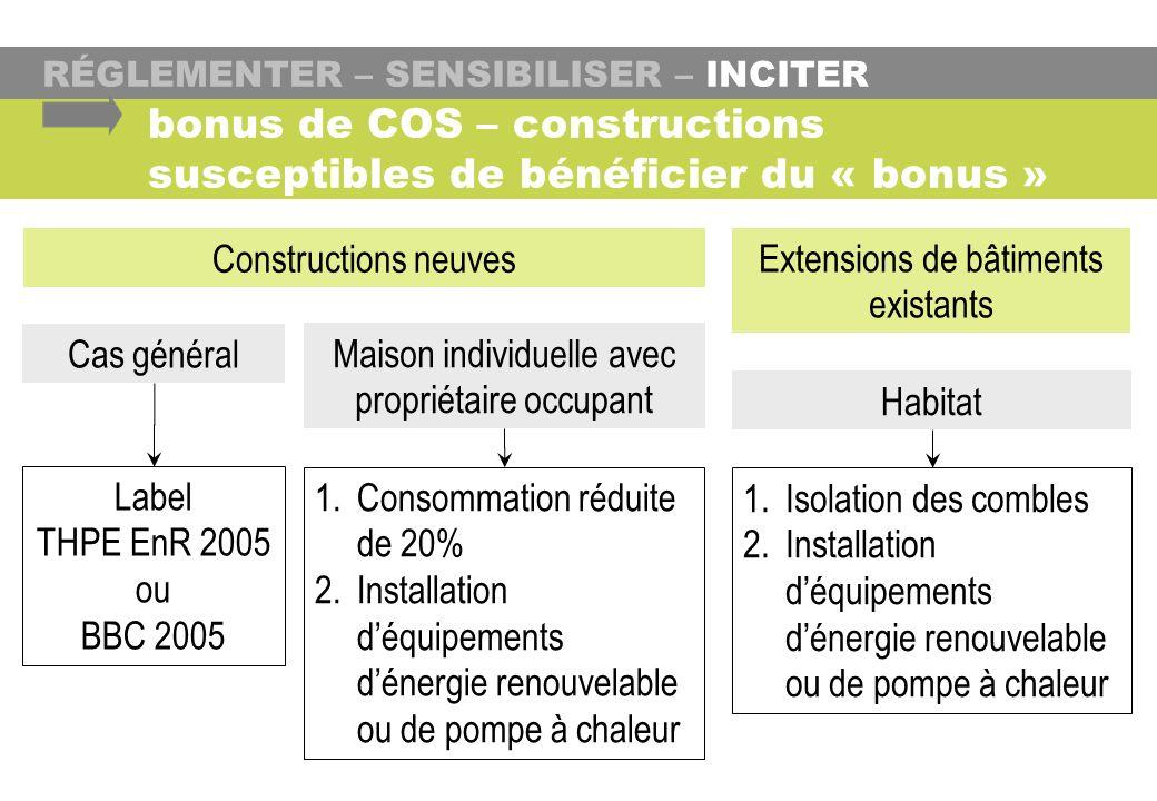 Constructions neuves Extensions de bâtiments existants Label THPE EnR 2005 ou BBC 2005 Habitat Cas général Maison individuelle avec propriétaire occup