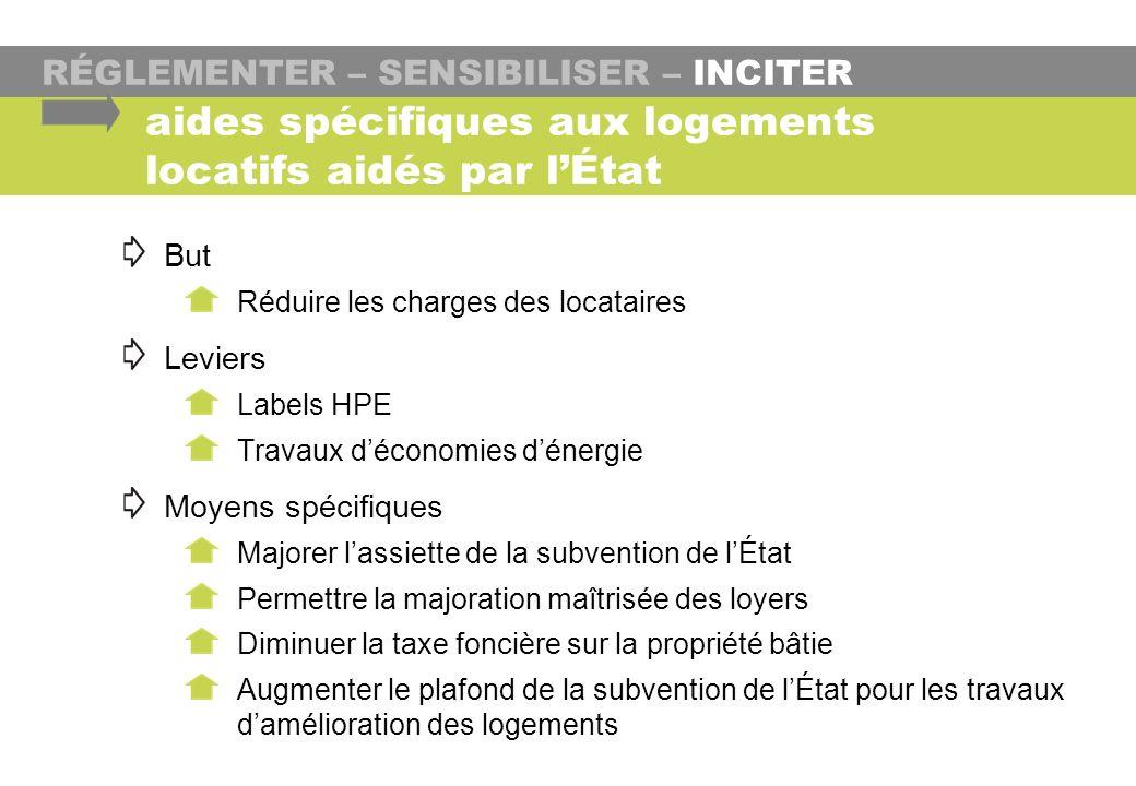 RÉGLEMENTER – SENSIBILISER – INCITER aides spécifiques aux logements locatifs aidés par lÉtat But Réduire les charges des locataires Leviers Labels HP