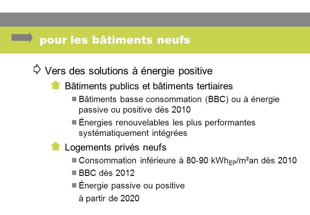 pour les bâtiments neufs Vers des solutions à énergie positive Bâtiments publics et bâtiments tertiaires Bâtiments basse consommation (BBC) ou à énerg
