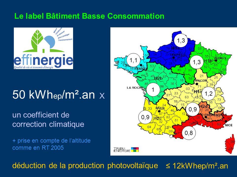 X un coefficient de correction climatique 0,9 1,1 1,3 1,2 0,9 1 0,8 50 kWh ep /m².an + prise en compte de laltitude comme en RT 2005 Le label Bâtiment