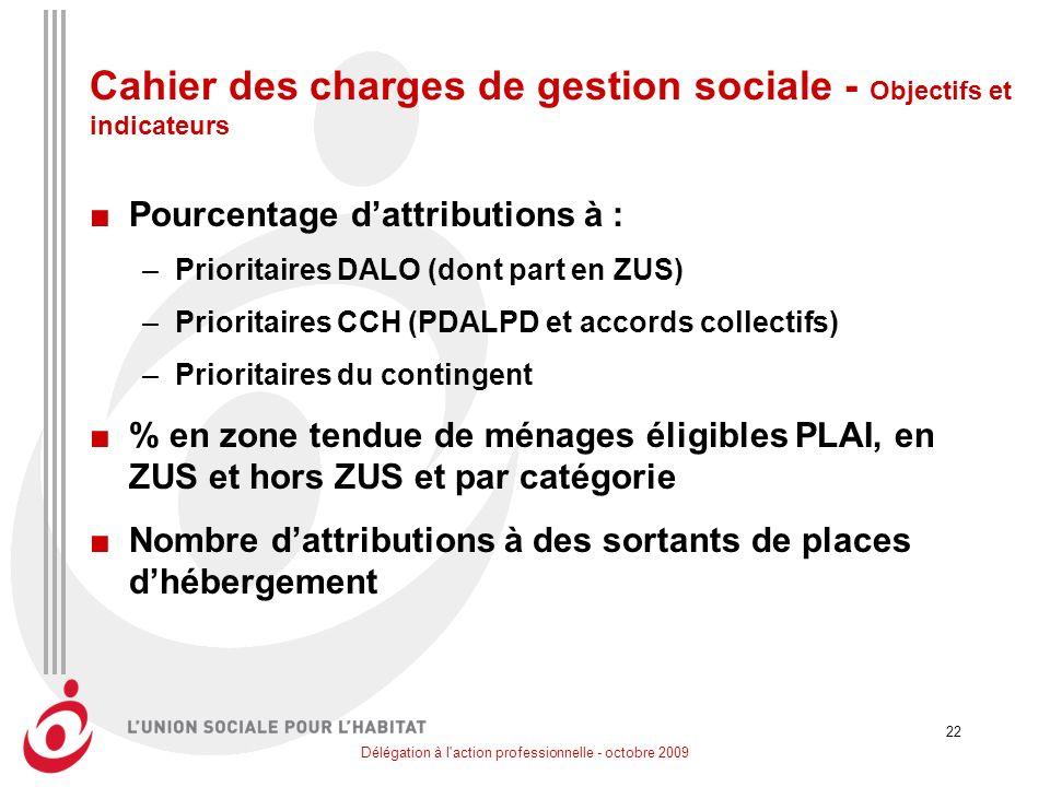 Délégation à l'action professionnelle - octobre 2009 22 Cahier des charges de gestion sociale - Objectifs et indicateurs Pourcentage dattributions à :