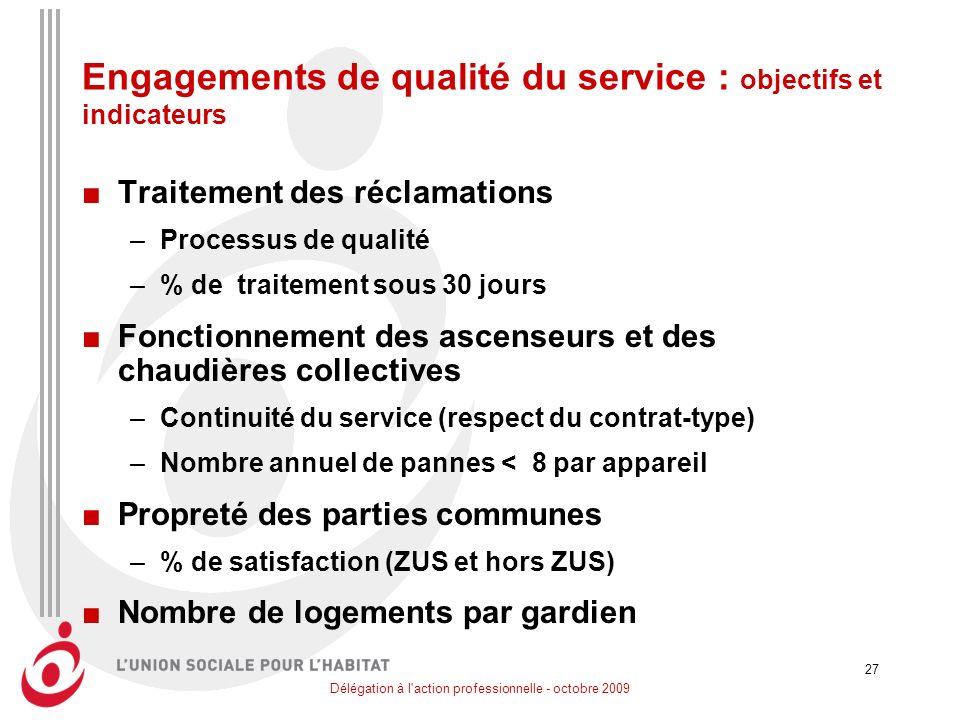 Délégation à l'action professionnelle - octobre 2009 27 Engagements de qualité du service : objectifs et indicateurs Traitement des réclamations –Proc