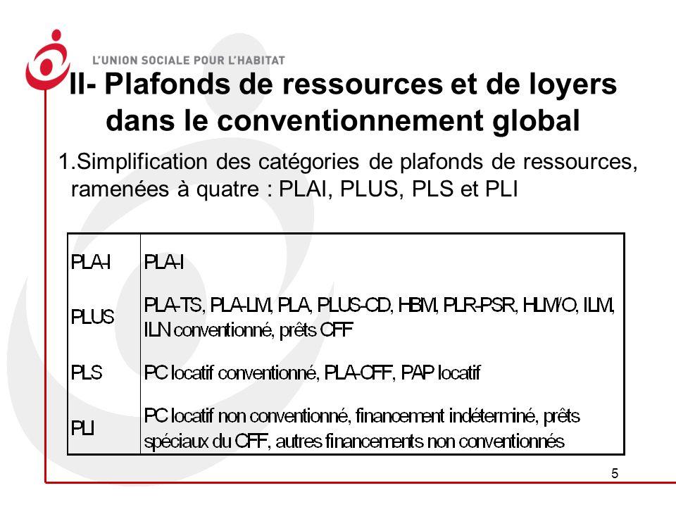 5 II- Plafonds de ressources et de loyers dans le conventionnement global 1.Simplification des catégories de plafonds de ressources, ramenées à quatre : PLAI, PLUS, PLS et PLI