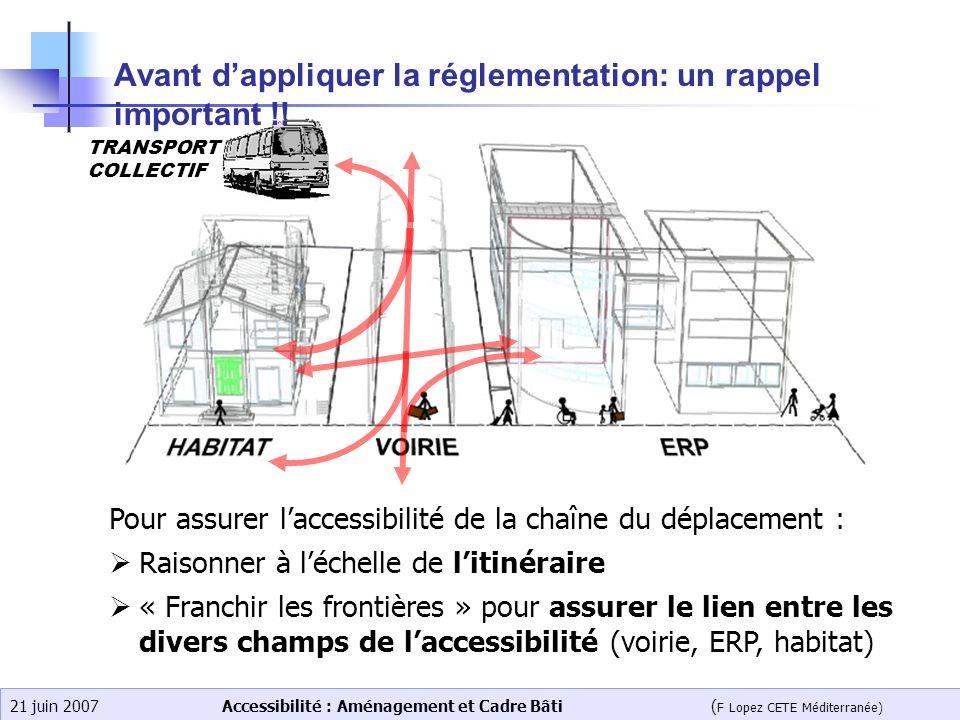 Accessibilité : Aménagement et Cadre Bâti ( F Lopez CETE Méditerranée) 21 juin 2007 Avant dappliquer la réglementation: un rappel important !! Pour as