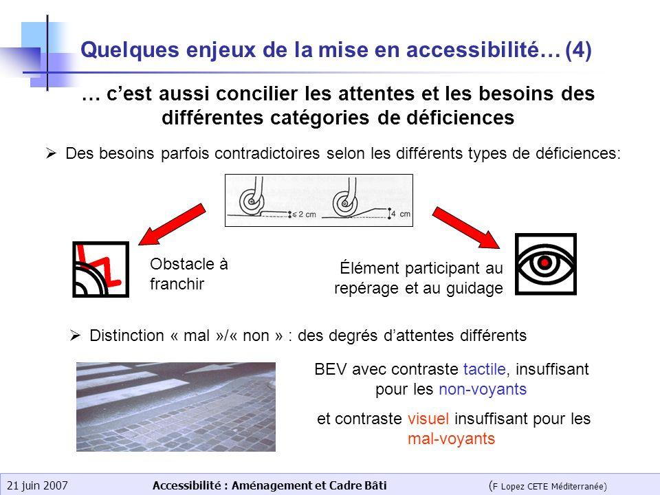 Accessibilité : Aménagement et Cadre Bâti ( F Lopez CETE Méditerranée) 21 juin 2007 Quelques enjeux de la mise en accessibilité… (4) … cest aussi conc