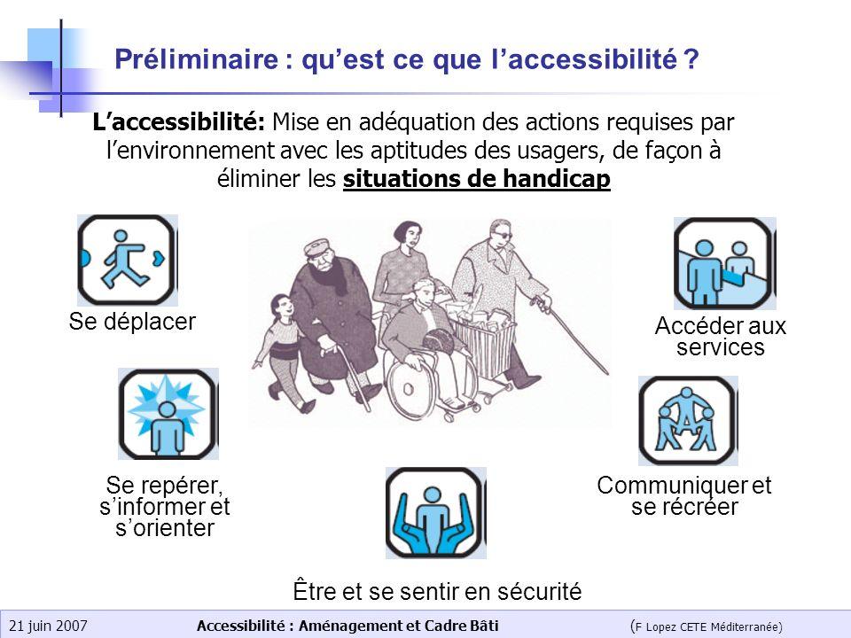 Accessibilité : Aménagement et Cadre Bâti ( F Lopez CETE Méditerranée) 21 juin 2007 Préliminaire : quest ce que laccessibilité ? Se déplacer Se repére