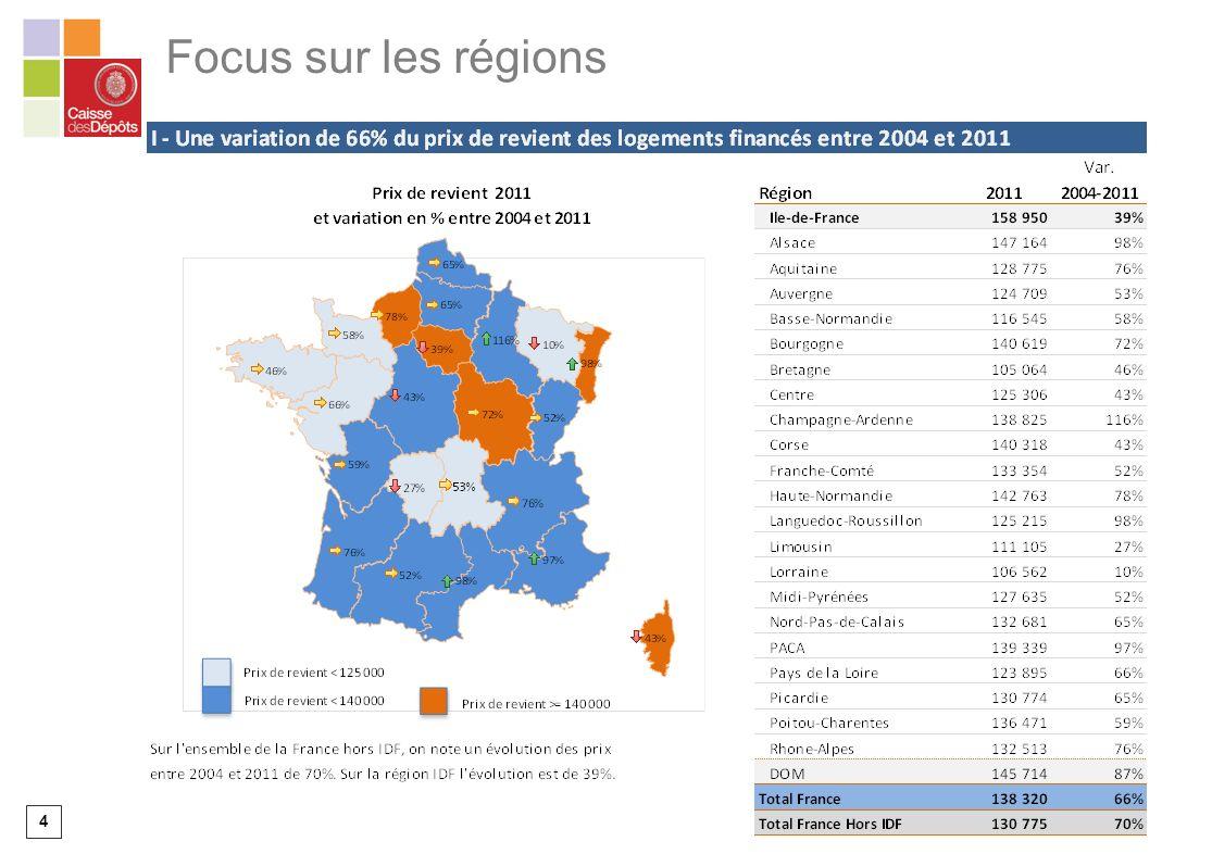 4 Focus sur les régions