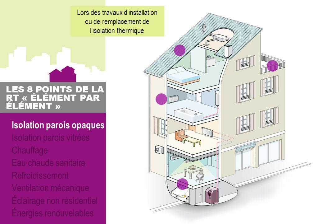 Isolation parois opaques Isolation parois vitrées Chauffage Eau chaude sanitaire Refroidissement Ventilation mécanique Éclairage non résidentiel Énerg