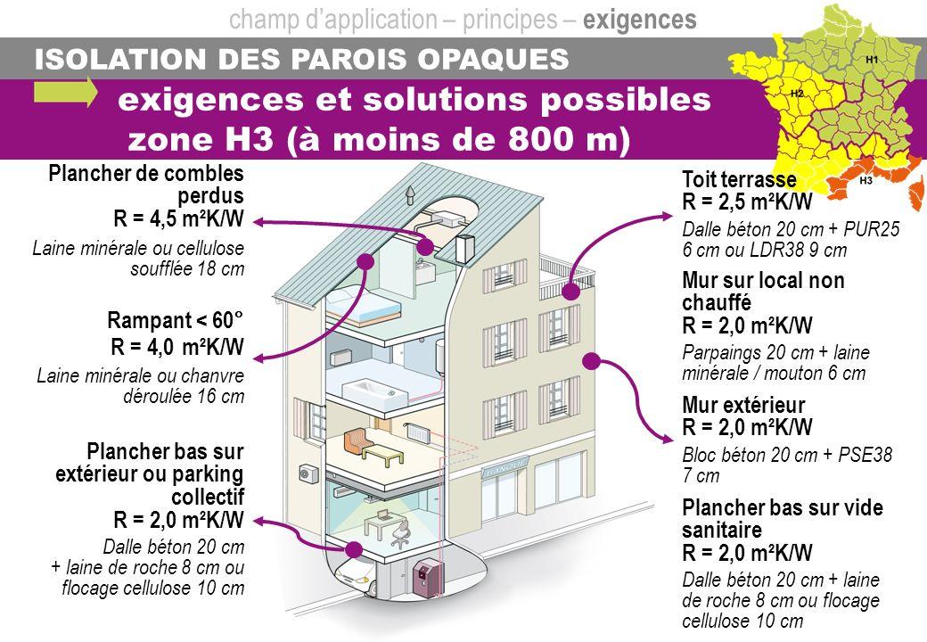 ISOLATION DES PAROIS OPAQUES exigences et solutions possibles zone H3 (à moins de 800 m) champ dapplication – principes – exigences Plancher de comble