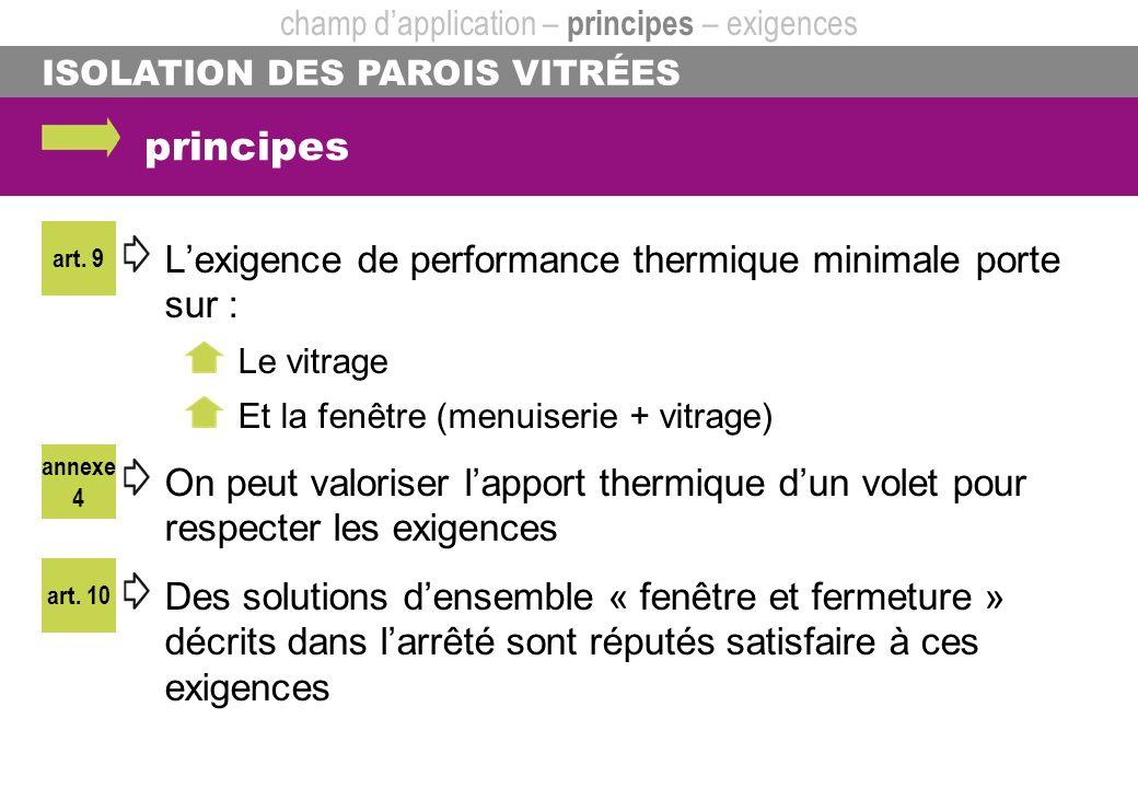 ISOLATION DES PAROIS VITRÉES principes Lexigence de performance thermique minimale porte sur : Le vitrage Et la fenêtre (menuiserie + vitrage) On peut