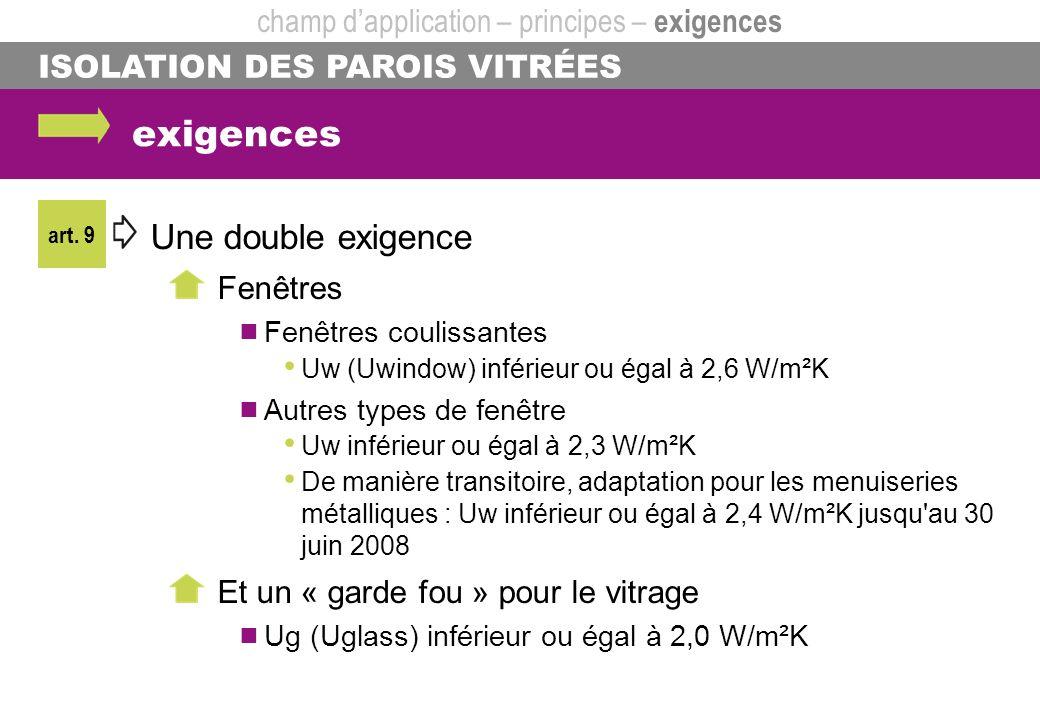 ISOLATION DES PAROIS VITRÉES exigences art. 9 champ dapplication – principes – exigences Une double exigence Fenêtres Fenêtres coulissantes Uw (Uwindo