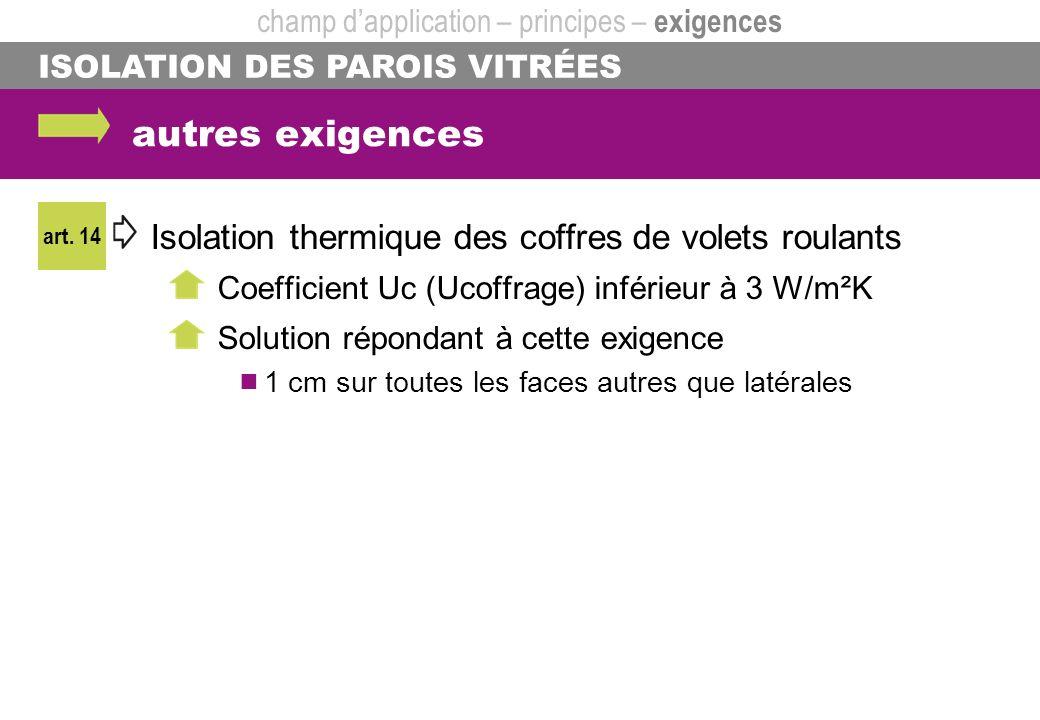 ISOLATION DES PAROIS VITRÉES autres exigences Isolation thermique des coffres de volets roulants Coefficient Uc (Ucoffrage) inférieur à 3 W/m²K Soluti