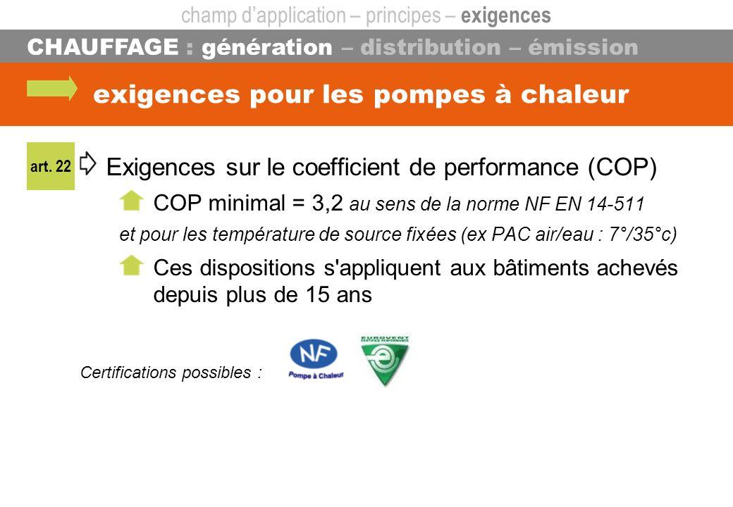 exigences pour les pompes à chaleur art. 22 Exigences sur le coefficient de performance (COP) COP minimal = 3,2 au sens de la norme NF EN 14-511 et po