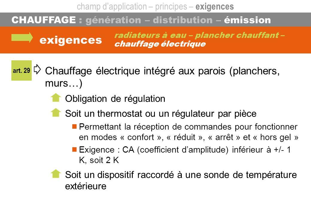 CHAUFFAGE : génération – distribution – émission exigences radiateurs à eau – plancher chauffant – chauffage électrique art. 29 Chauffage électrique i