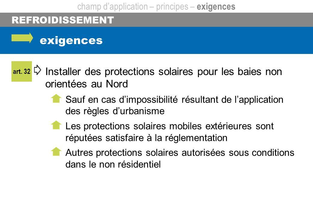 REFROIDISSEMENT art. 32 exigences Installer des protections solaires pour les baies non orientées au Nord Sauf en cas dimpossibilité résultant de lapp