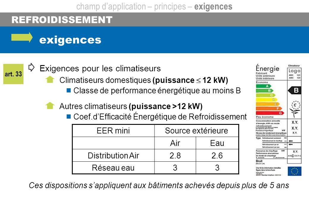 REFROIDISSEMENT art. 33 exigences champ dapplication – principes – exigences Exigences pour les climatiseurs Climatiseurs domestiques (puissance 12 kW