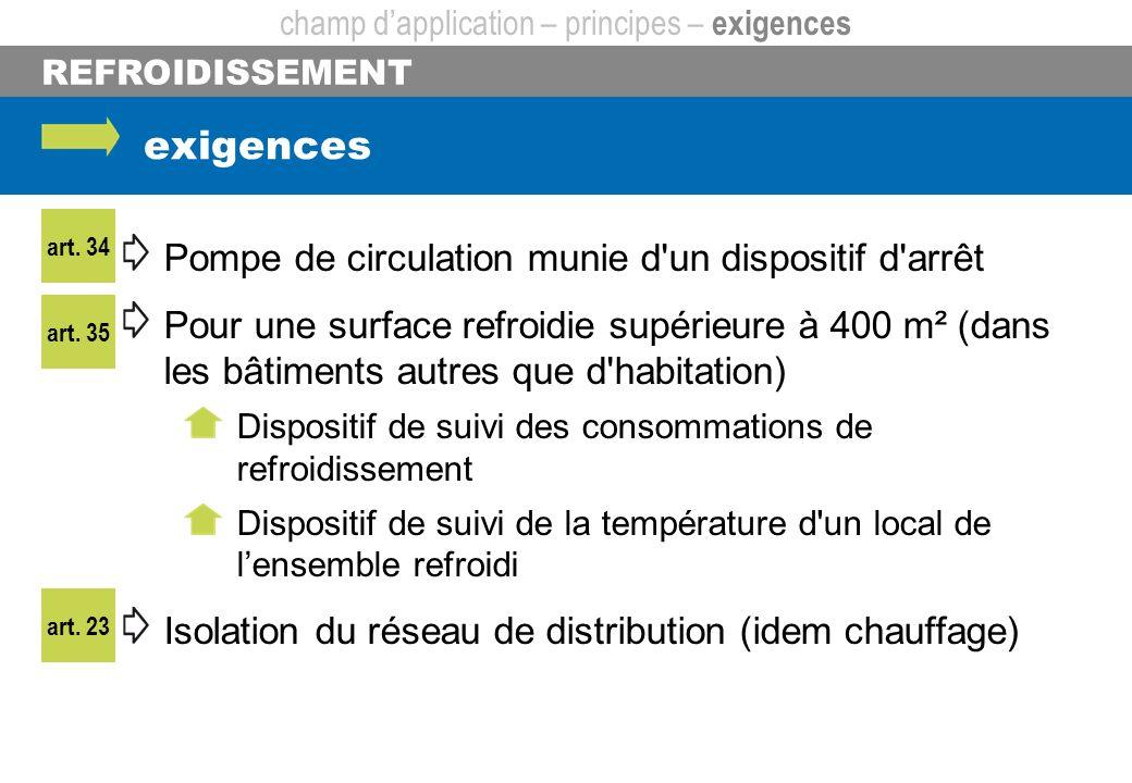 REFROIDISSEMENT exigences Pompe de circulation munie d'un dispositif d'arrêt Pour une surface refroidie supérieure à 400 m² (dans les bâtiments autres
