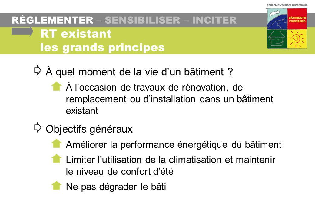RÉGLEMENTER – SENSIBILISER – INCITER RT existant les grands principes À quel moment de la vie dun bâtiment ? À loccasion de travaux de rénovation, de