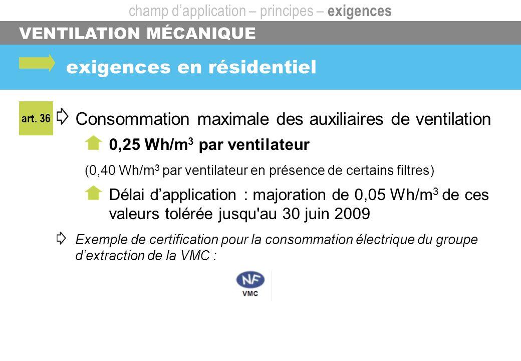 VENTILATION MÉCANIQUE art. 36 Consommation maximale des auxiliaires de ventilation 0,25 Wh/m 3 par ventilateur (0,40 Wh/m 3 par ventilateur en présenc