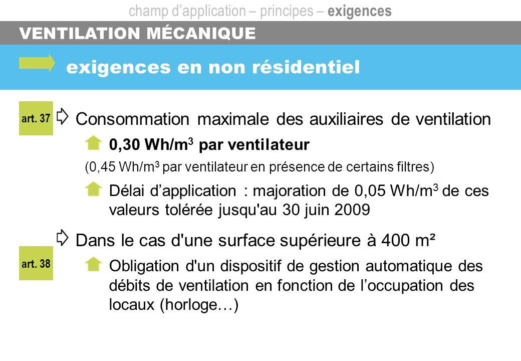 VENTILATION MÉCANIQUE art. 37 art. 38 Consommation maximale des auxiliaires de ventilation 0,30 Wh/m 3 par ventilateur (0,45 Wh/m 3 par ventilateur en