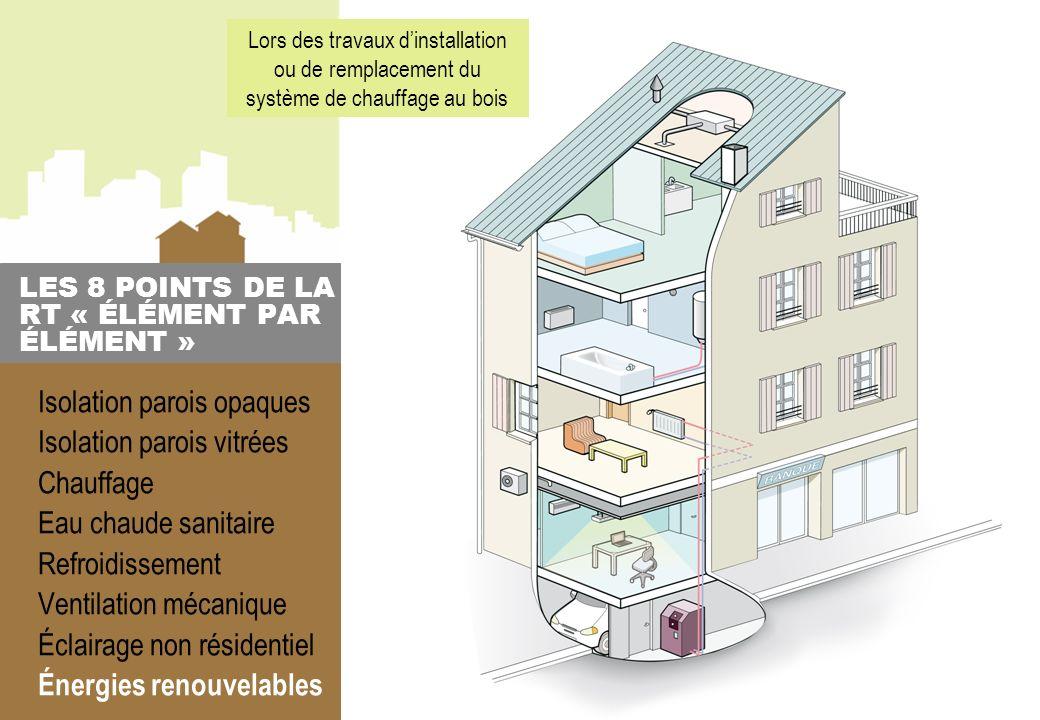 LES 8 POINTS DE LA RT « ÉLÉMENT PAR ÉLÉMENT » Isolation parois opaques Isolation parois vitrées Chauffage Eau chaude sanitaire Refroidissement Ventila