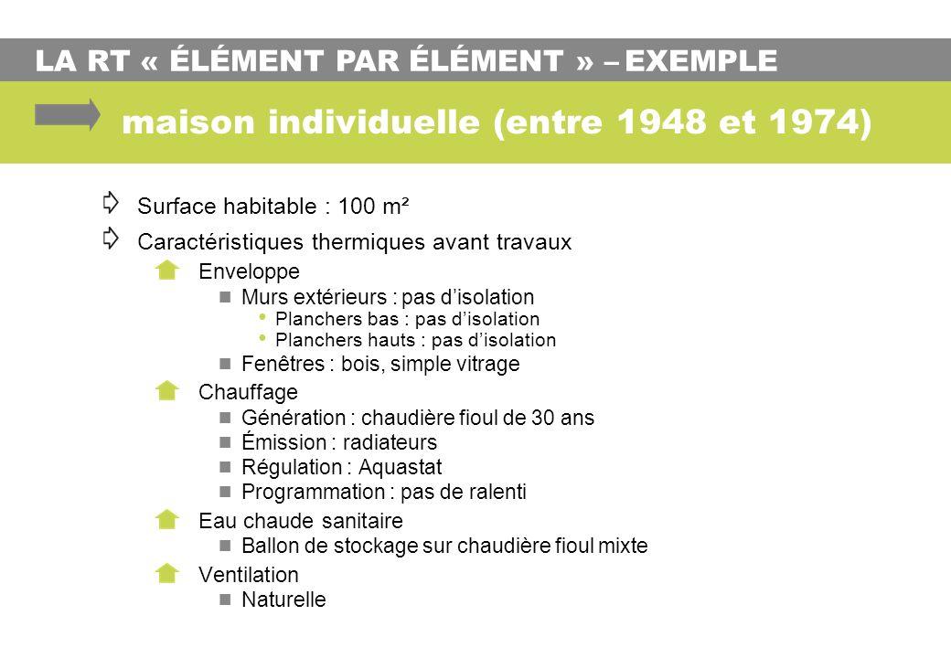 LA RT « ÉLÉMENT PAR ÉLÉMENT » – EXEMPLE maison individuelle (entre 1948 et 1974) Surface habitable : 100 m² Caractéristiques thermiques avant travaux