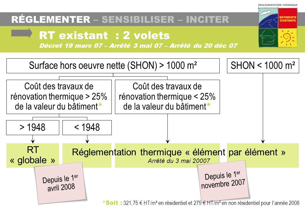 La réglementation thermique pour les bâtiments existants « élément par élément » EXEMPLE Généralités Les 8 points de la RT « élément par élément » Exemples de rénovation