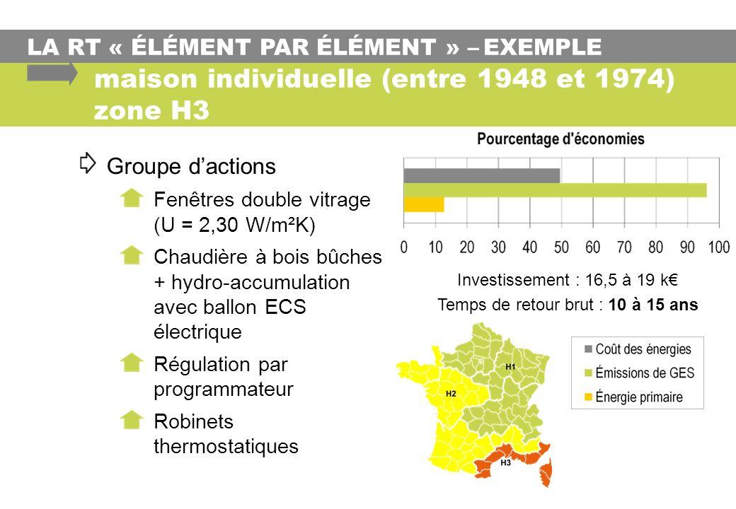 maison individuelle (entre 1948 et 1974) zone H3 LA RT « ÉLÉMENT PAR ÉLÉMENT » – EXEMPLE Investissement : 16,5 à 19 k Temps de retour brut : 10 à 15 a