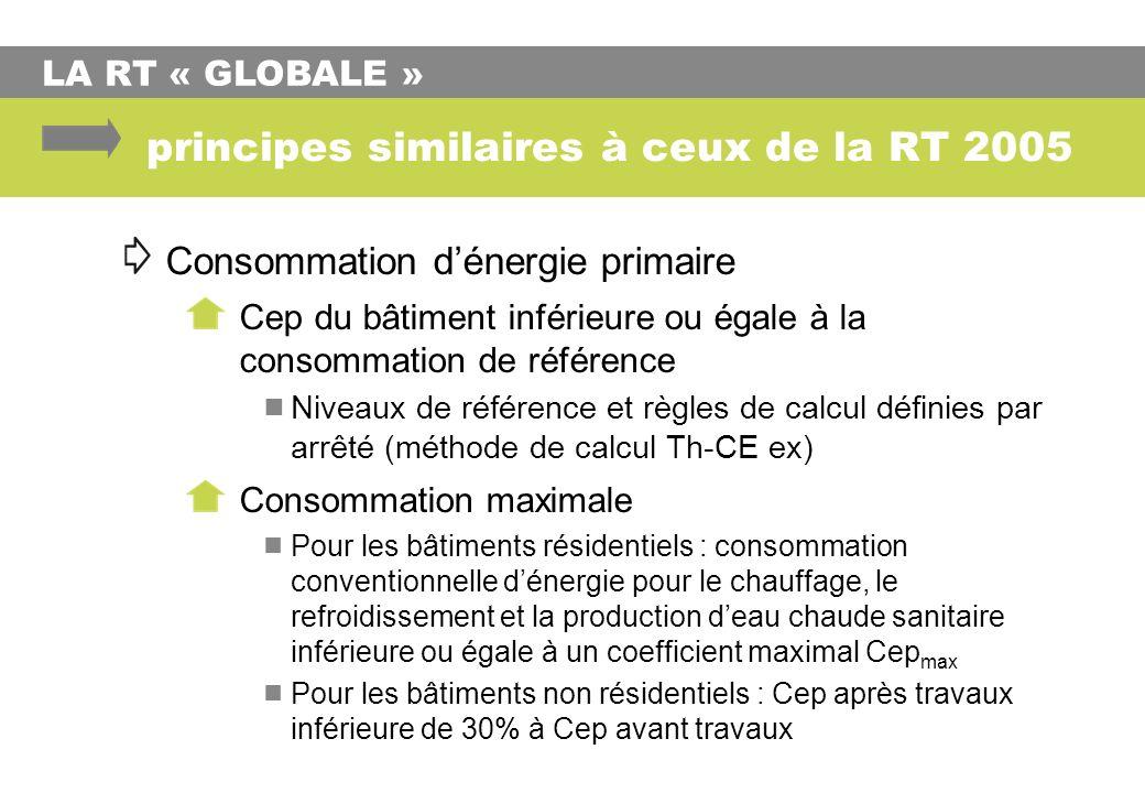 principes similaires à ceux de la RT 2005 Consommation dénergie primaire Cep du bâtiment inférieure ou égale à la consommation de référence Niveaux de