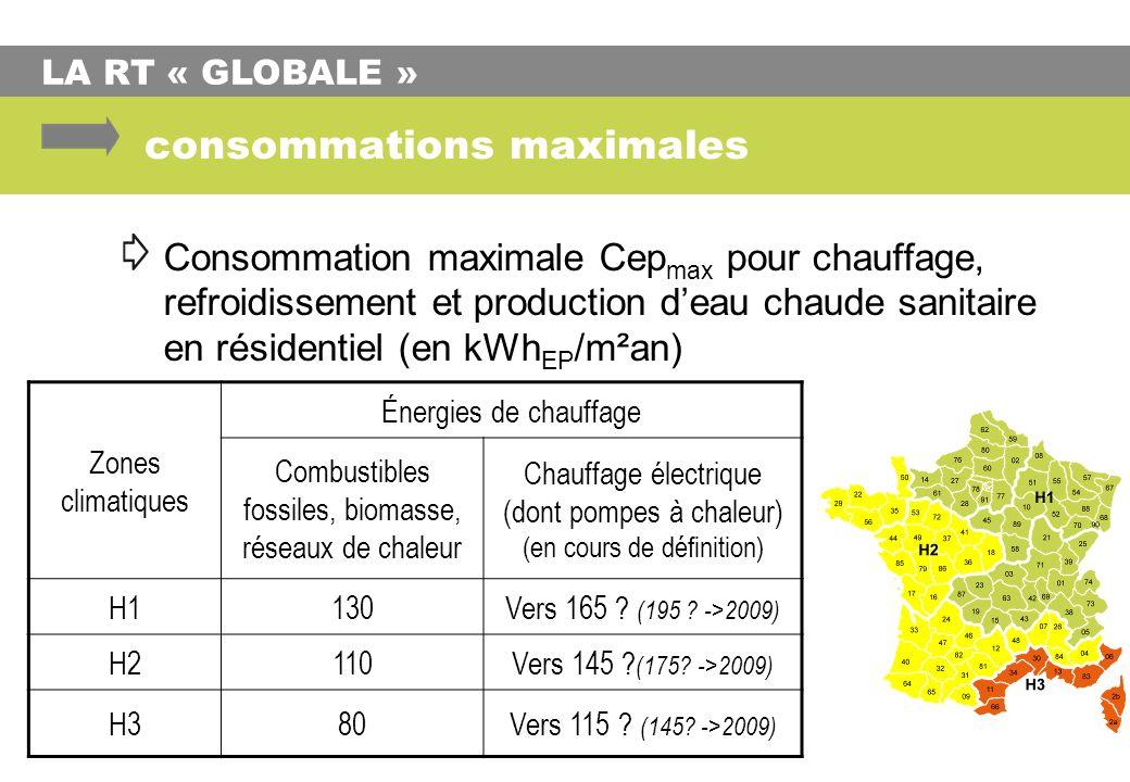 Zones climatiques Énergies de chauffage Combustibles fossiles, biomasse, réseaux de chaleur Chauffage électrique (dont pompes à chaleur) (en cours de