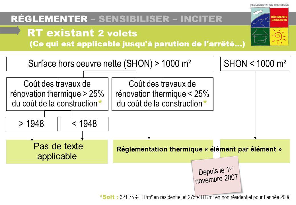 Première partie LA RÉGLEMENTATION THERMIQUE POUR LES BÂTIMENTS EXISTANTS « ÉLÉMENT PAR ÉLÉMENT » Les 8 points de la RT « élément par élément » Exemples de rénovation