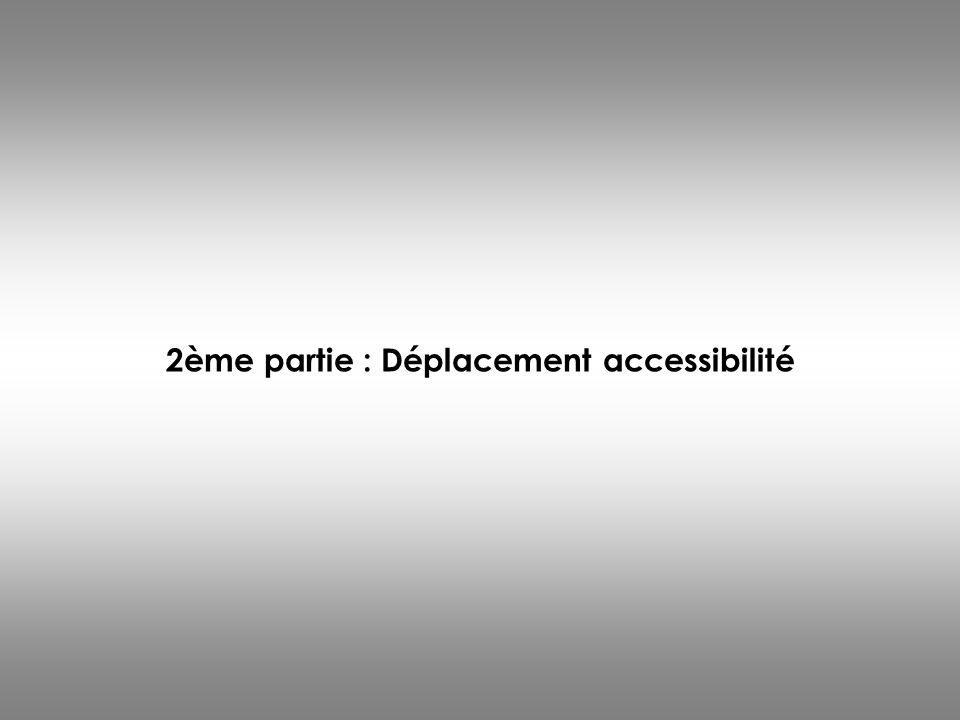 2ème partie : Déplacement accessibilité