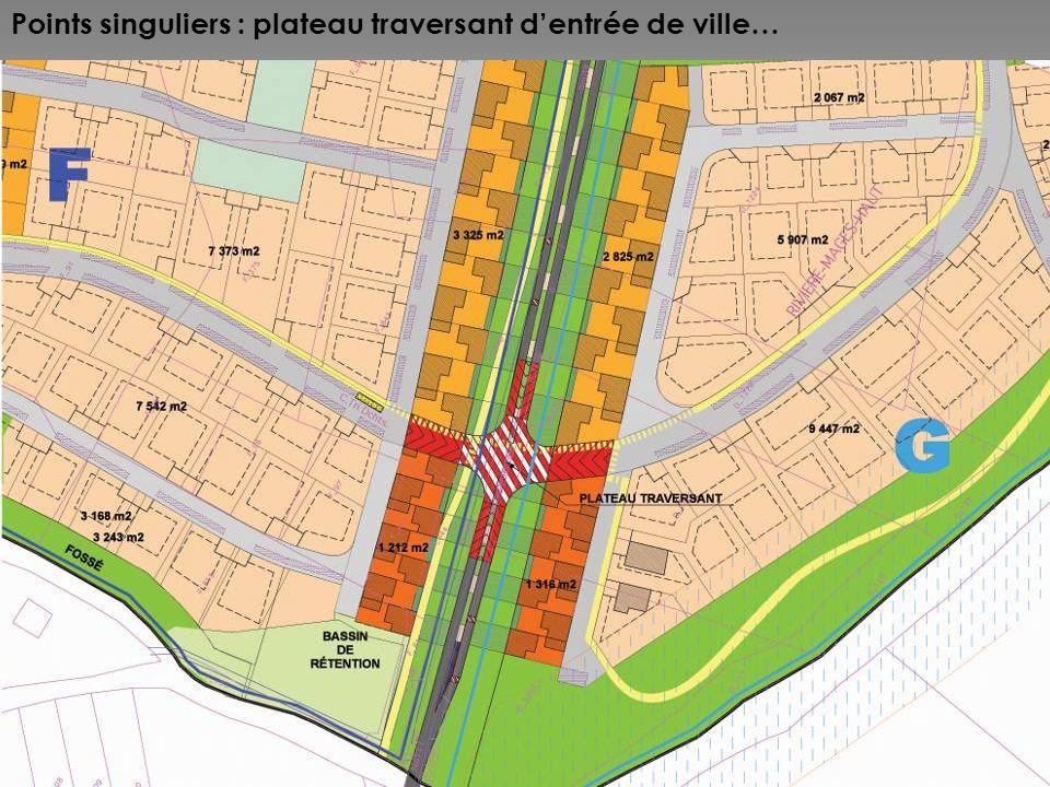 Points singuliers : plateau traversant dentrée de ville…