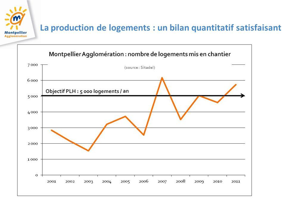 2 2 2 La production de logements : un bilan quantitatif satisfaisant