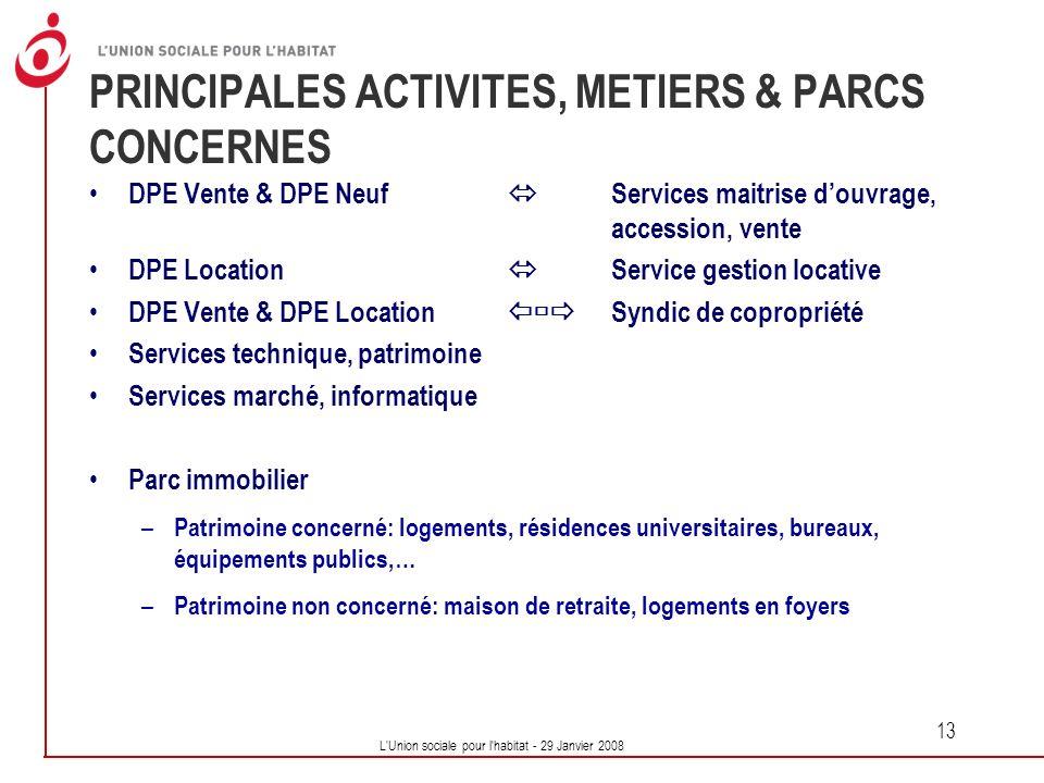 L'Union sociale pour l'habitat - 29 Janvier 2008 13 PRINCIPALES ACTIVITES, METIERS & PARCS CONCERNES DPE Vente & DPE Neuf Services maitrise douvrage,