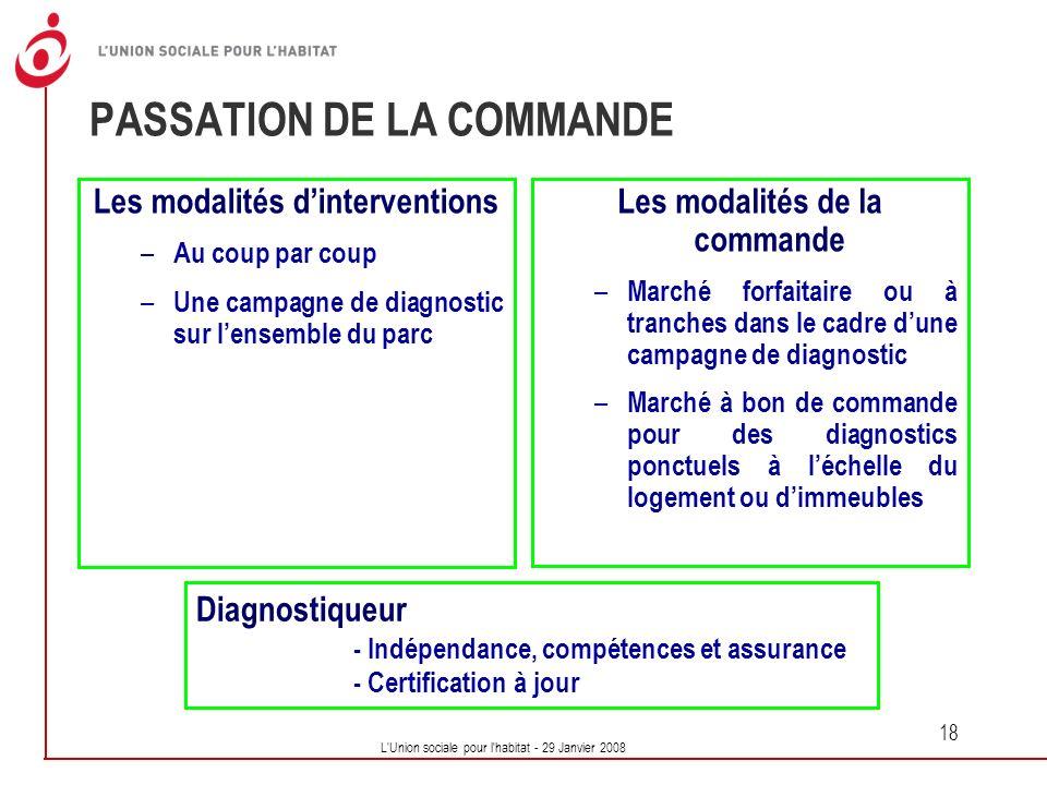 L'Union sociale pour l'habitat - 29 Janvier 2008 18 PASSATION DE LA COMMANDE Les modalités dinterventions – Au coup par coup – Une campagne de diagnos