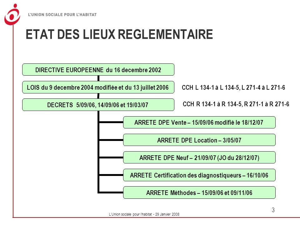 L'Union sociale pour l'habitat - 29 Janvier 2008 3 ETAT DES LIEUX REGLEMENTAIRE DIRECTIVE EUROPEENNE du 16 decembre 2002 LOIS du 9 decembre 2004 modif