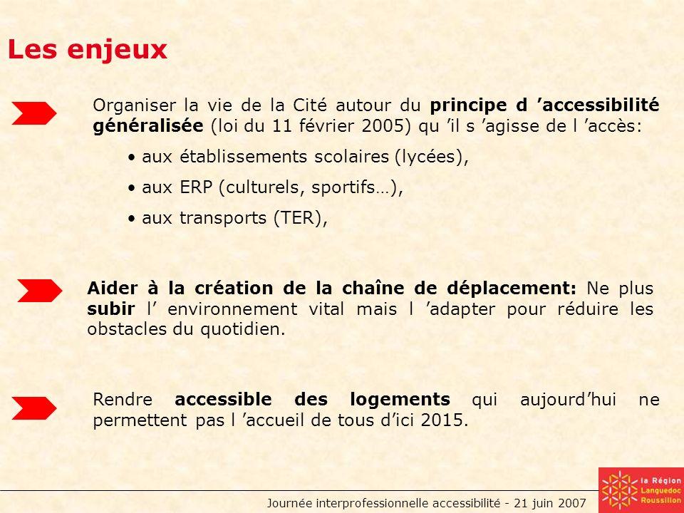 Journée interprofessionnelle accessibilité - 21 juin 2007 Les enjeux Aider à la création de la chaîne de déplacement: Ne plus subir l environnement vital mais l adapter pour réduire les obstacles du quotidien.