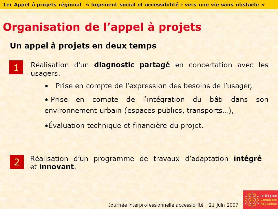 Journée interprofessionnelle accessibilité - 21 juin 2007 Organisation de lappel à projets Réalisation dun diagnostic partagé en concertation avec les usagers.