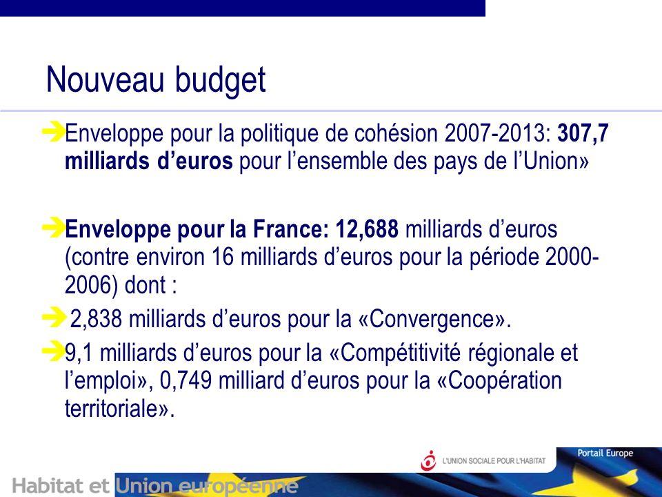 Nouveau budget Enveloppe pour la politique de cohésion 2007-2013: 307,7 milliards deuros pour lensemble des pays de lUnion» Enveloppe pour la France: 12,688 milliards deuros (contre environ 16 milliards deuros pour la période 2000- 2006) dont : 2,838 milliards deuros pour la «Convergence».