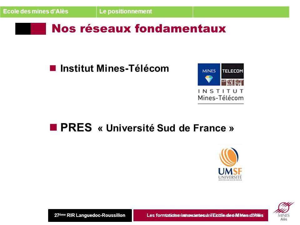 Institut Mines-Télécom 26 juin 2013 Les formations innovantes à lEcole des Mines dAlès Nos réseaux fondamentaux Institut Mines-Télécom PRES « Université Sud de France » 27 juin 2013 Les formations innovantes à lEcole des Mines dAlès 3 Ecole des mines dAlèsLe positionnement 27 ème RIR Languedoc-Roussillon