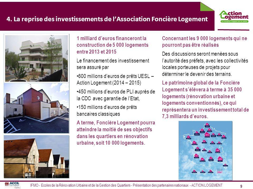 Jean-Marc TOMI Délégué territorial UESL-Action Logement 32 rue dArménie – 69003 Lyon Tél.: 04 72 84 48 38, 06 21 99 49 80 tomi@actionlogement.fr contact