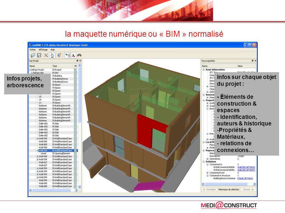 la maquette numérique ou « BIM » normalisé Infos projets, arborescence Infos sur chaque objet du projet : - Éléments de construction & espaces - Ident