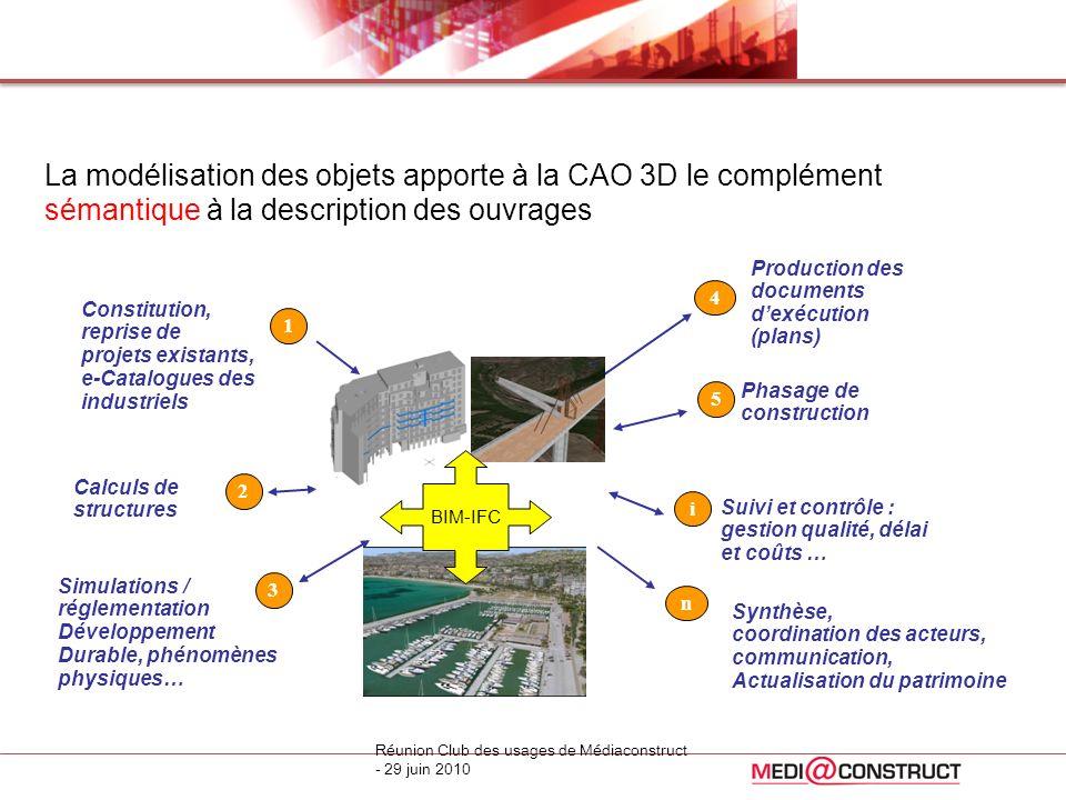 Réunion Club des usages de Médiaconstruct - 29 juin 2010 La modélisation des objets apporte à la CAO 3D le complément sémantique à la description des
