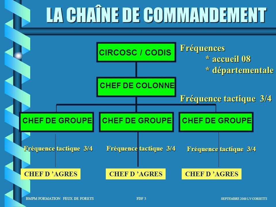 BMPM FORMATION FEUX DE FORETS FDF 3 SEPTEMBRE 2000 LV CORSETTI LA CHAÎNE DE COMMANDEMENT CHEF DE GROUPE CHEF D AGRES Fréquence tactique 3/4 Fréquence