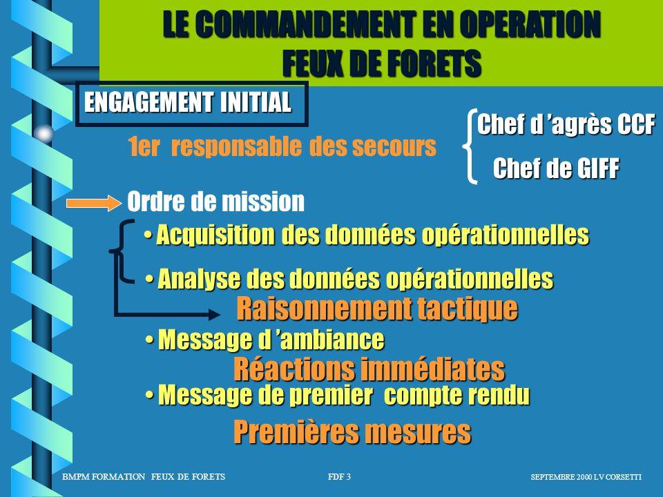BMPM FORMATION FEUX DE FORETS FDF 3 SEPTEMBRE 2000 LV CORSETTI LA CHAÎNE DE COMMANDEMENT LE COMMANDEMENT EN OPERATION FEUX DE FORETS ENGAGEMENT INITIA