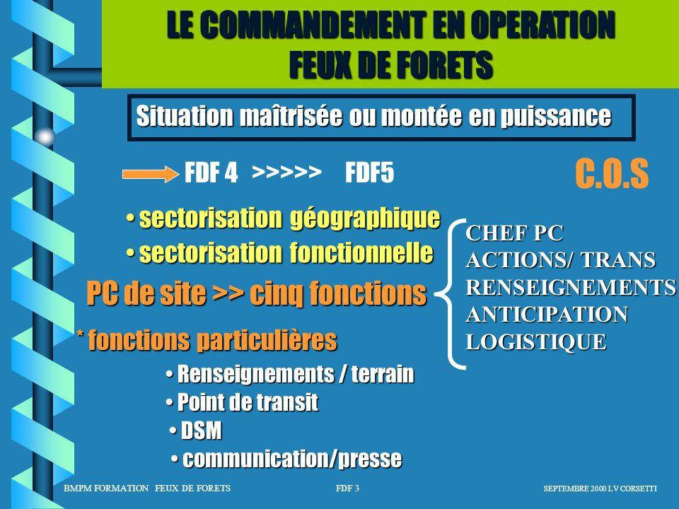 BMPM FORMATION FEUX DE FORETS FDF 3 SEPTEMBRE 2000 LV CORSETTI LA CHAÎNE DE COMMANDEMENT LE COMMANDEMENT EN OPERATION FEUX DE FORETS Situation maîtris