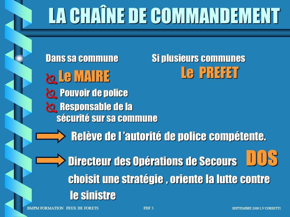 BMPM FORMATION FEUX DE FORETS FDF 3 SEPTEMBRE 2000 LV CORSETTI LA CHAÎNE DE COMMANDEMENT Dans sa commune Le MAIRE Le MAIRE Pouvoir de police Pouvoir d