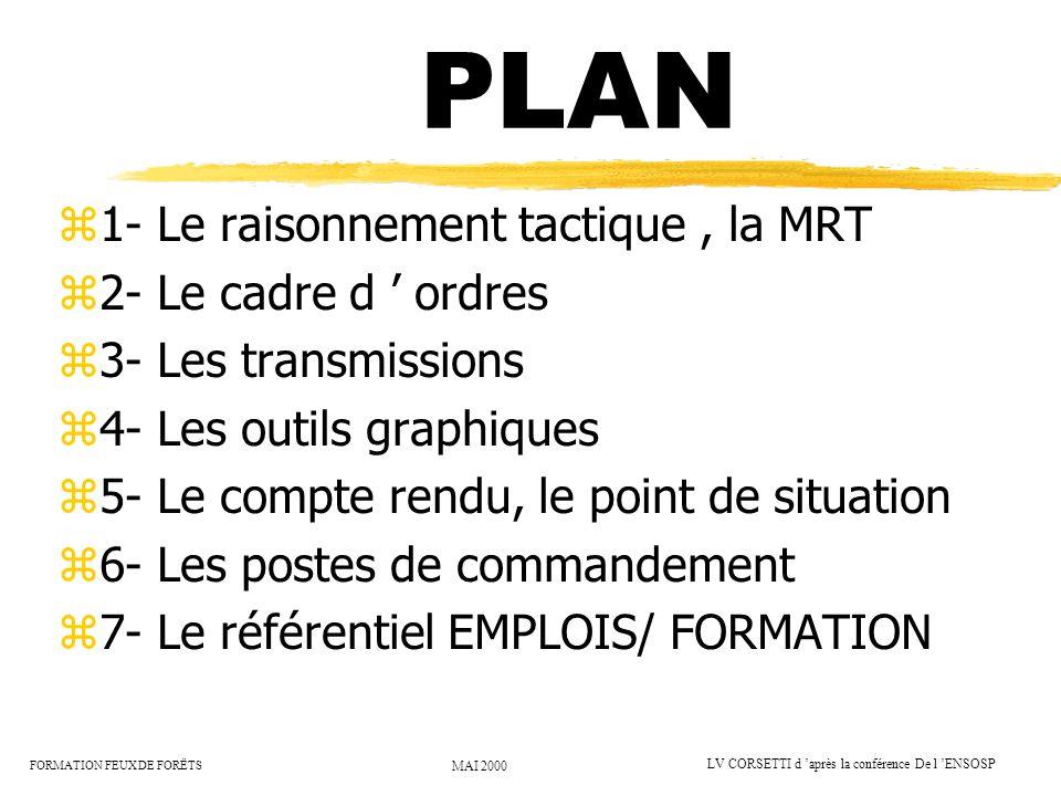 FORMATION FEUX DE FORËTS MAI 2000 LV CORSETTI d après la conférence De l ENSOSP PLAN z1- Le raisonnement tactique, la MRT z2- Le cadre d ordres z3- Le
